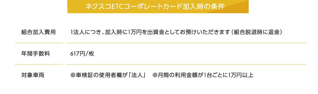 ネクスコETCコーポレートカード加入時の条件