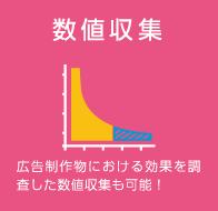 数値収集-広告制作物における効果を調査した数値収集も可能