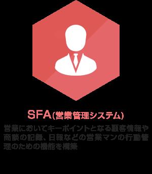 SFA(営業管理システム)