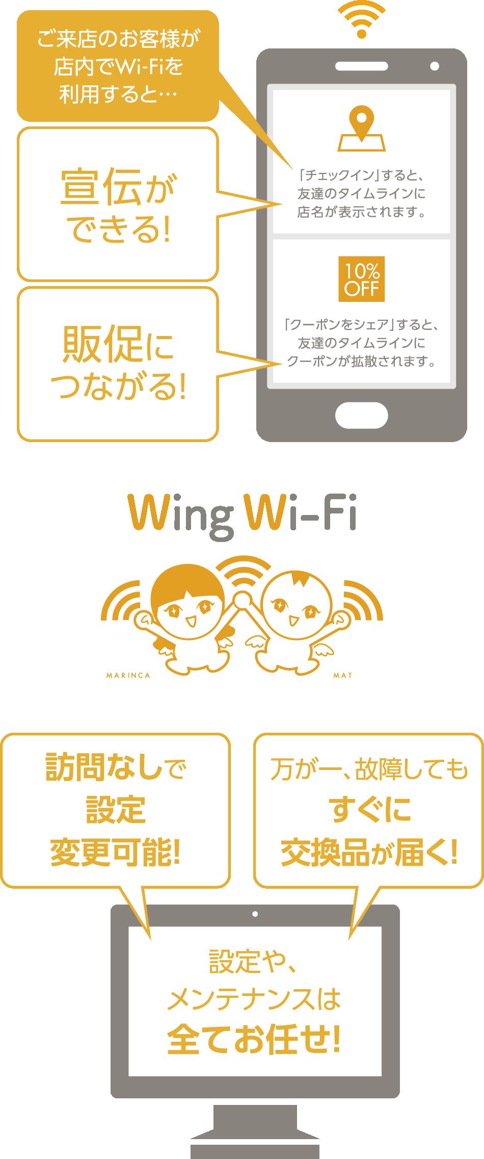 Wing Wi-fiについて